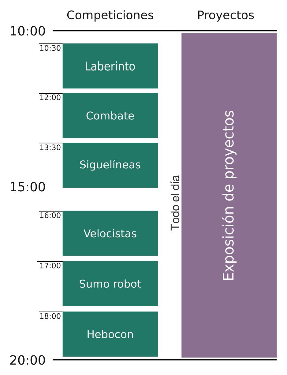 Horario Competiciones 2018_2